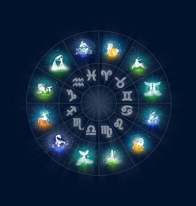 Características de los Signos del Zodíaco