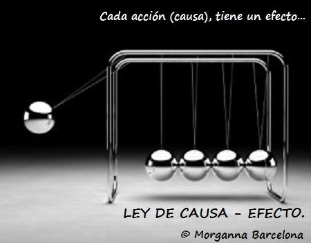 LEY DE CAUSA – EFECTO.
